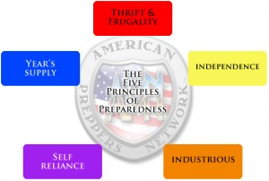 Principles of Prepaaredness