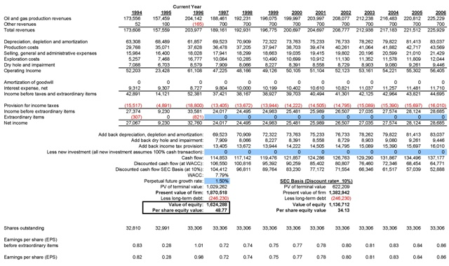 stock valuation calculator excel