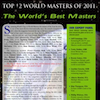 2011 Top 12 Masters