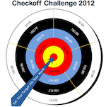 2012 Check off