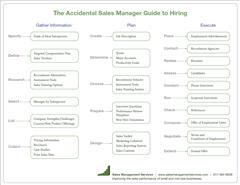 Hiring Guide thumbnail