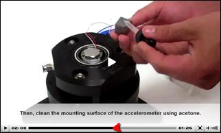 Calibration Mounting Videos