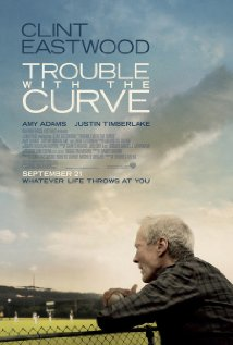 trouble with curve