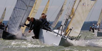 Anchor Challenge