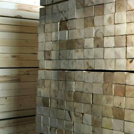 Resolute Wood Products