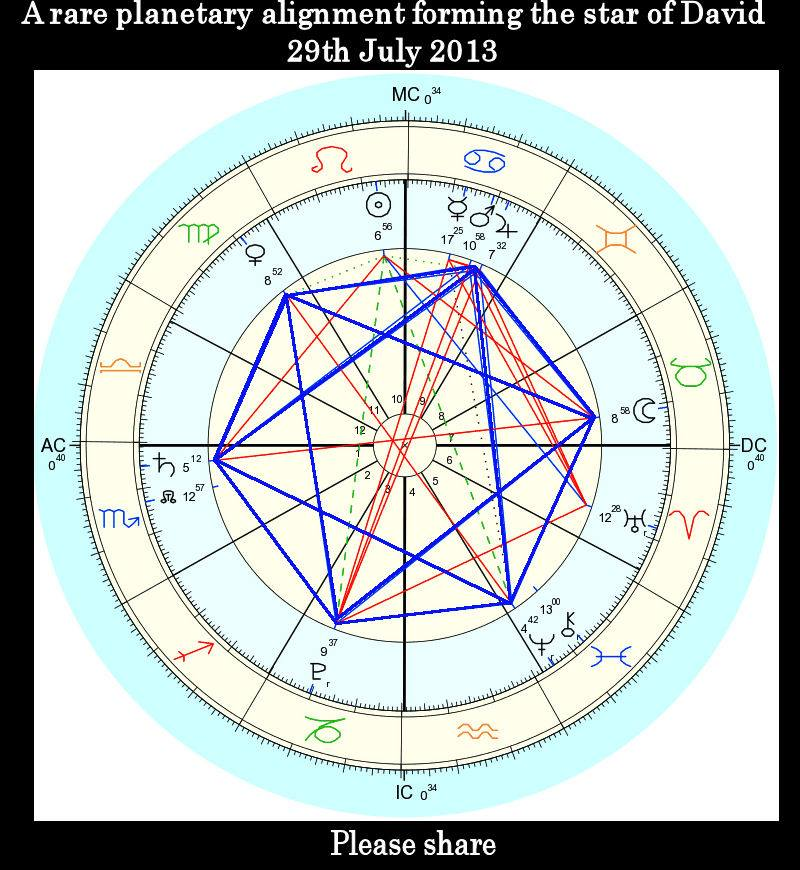 Tetrahedron Merkaba Stargate In Our Skies On Monday – 28 July 2012 1645