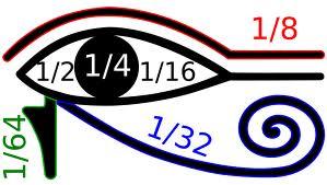 Eye of Horus - fractions