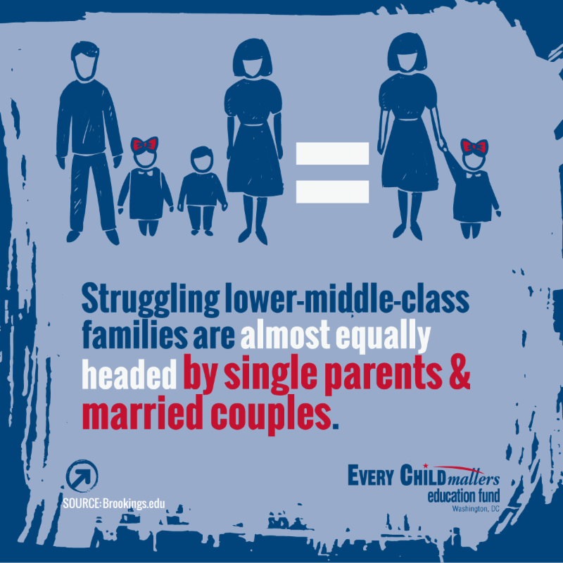 middle class family essay Middle class in america research paper starter (1993), family inheritance, rather also very broadly, the non-professional middle class are likely to think of.