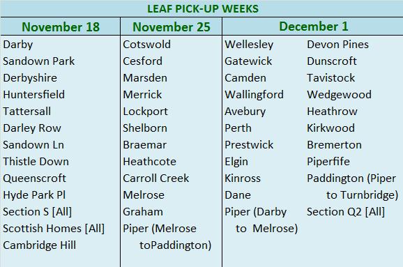 Leaf Pickup Weeks
