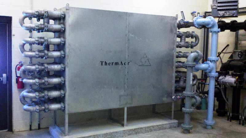ThermAer Heat Exchanger