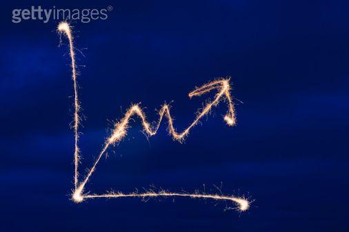 Sparkle chart