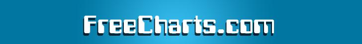 FREECharts.com header