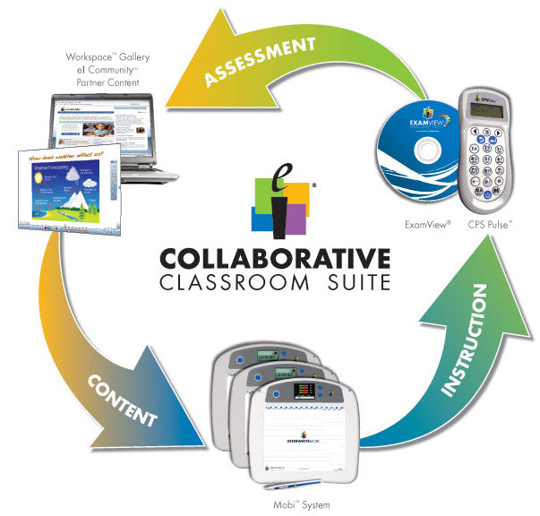 Collaborative Classroom Webinars ~ Monthly update from engaging technologies