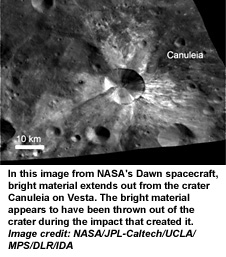 Bright material on Vesta's Canuleia crater