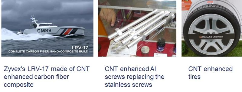 CNT composites-2