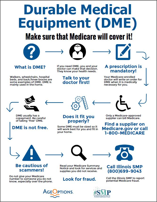 Image of DME Tip Sheet road map for Medicare_s DME coverage