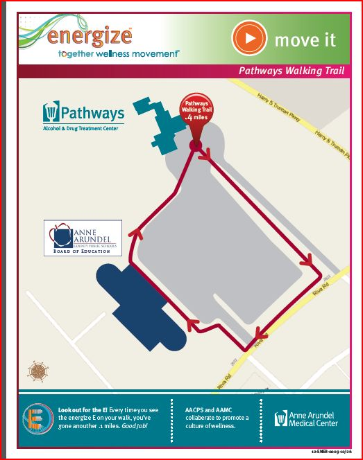 Pathways Walking Map