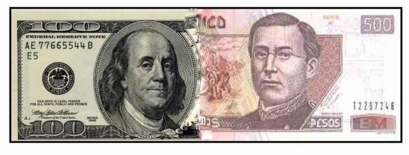Mexico S Peso A Haven Of Ility