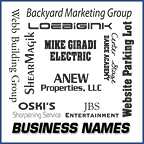 blog business name