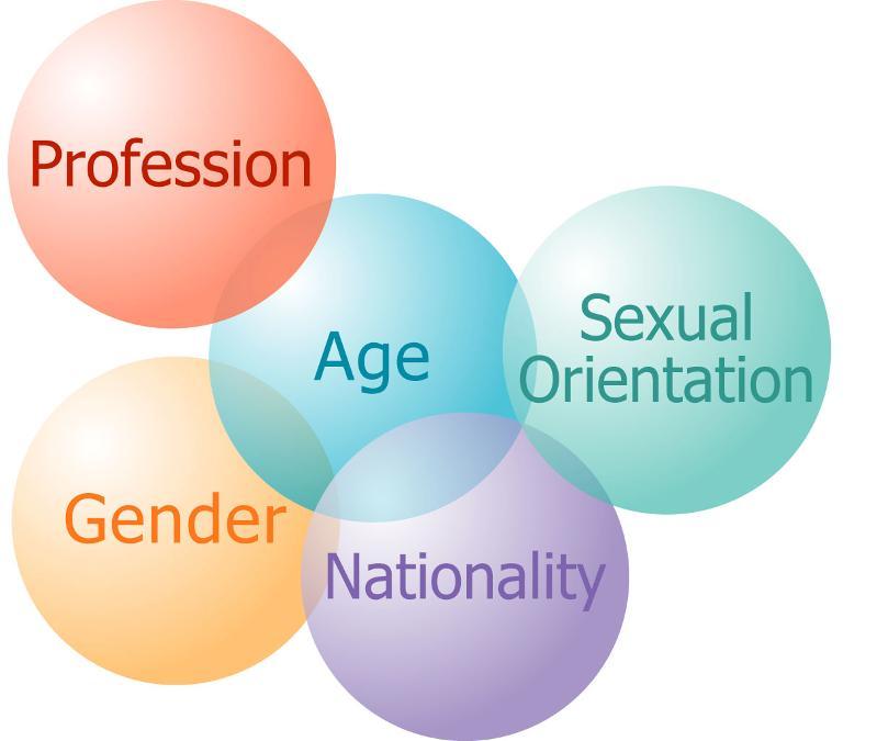Circles of culture image