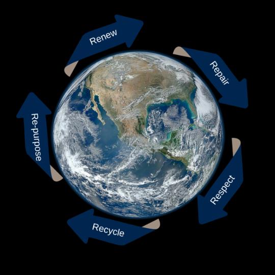 Earth Etiquette