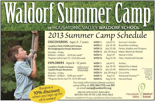 2013 Camp postcard