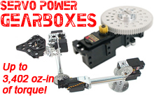 Servo City Servo Power Gearboxes