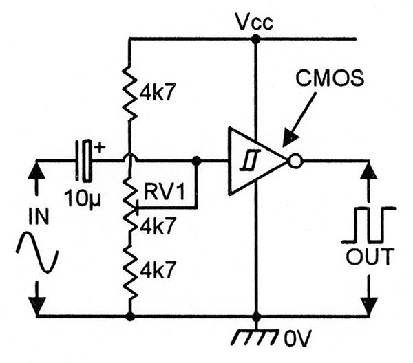 CMOS Schmitt inverter sine/square converter