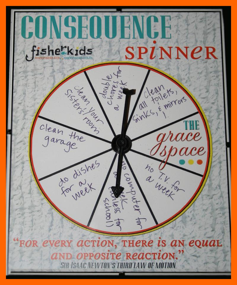consequence spinner border