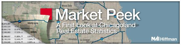 Market Peek Header