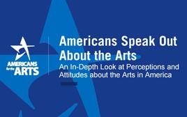 Americans Speak Out About the Arts