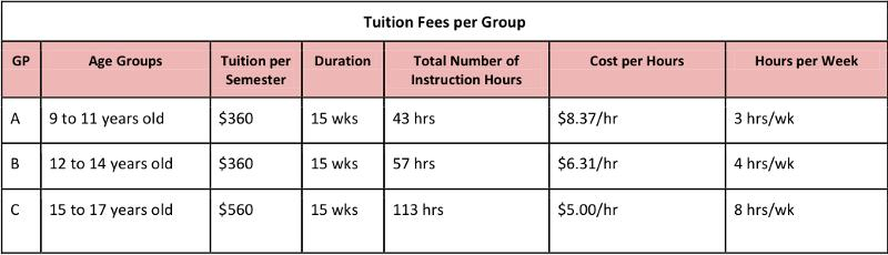 Youth fees