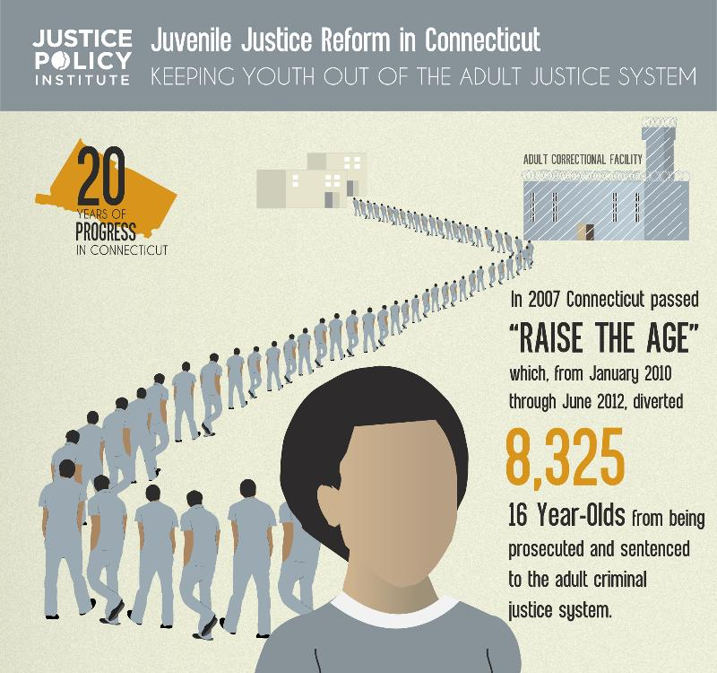 american justice system punishment vs rehabilitation The american justice system has brought the most prisoners per capita in the world to the united states incarceration is the most common form of punishment and rehabilitation for convicted criminals.