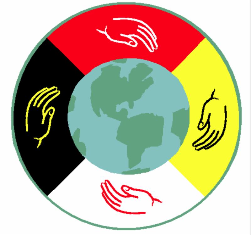 Lakota Medicine Wheel Ceremony