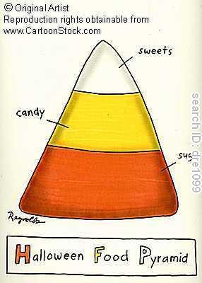 Candy Corn Comic