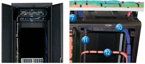 Inside vs Outside Cabling