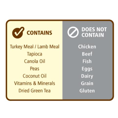 LID diets