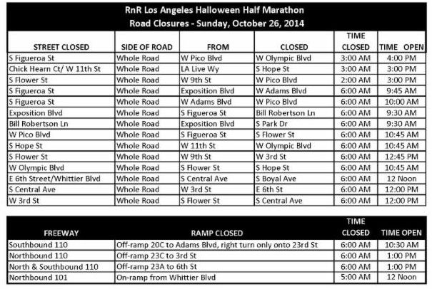 Rock n Roll half marathon street closure list
