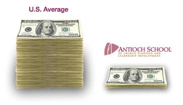 Antioch money picture
