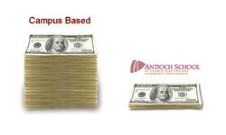 Antioch Money