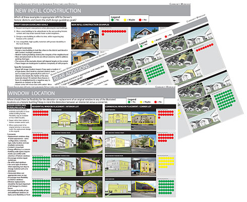 design guidelines workshop poster