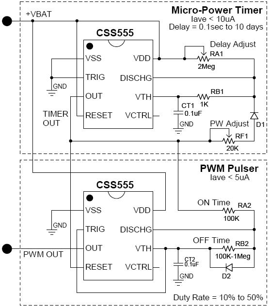 CSS555 Application Schematic