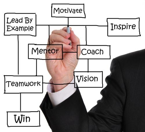 Mentoring 1