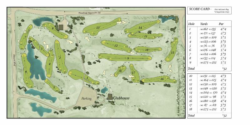 Step 4 Footgolf Map An Experienced Architect Will Scale