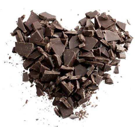 Health Benefits of Dark Chocolate Article