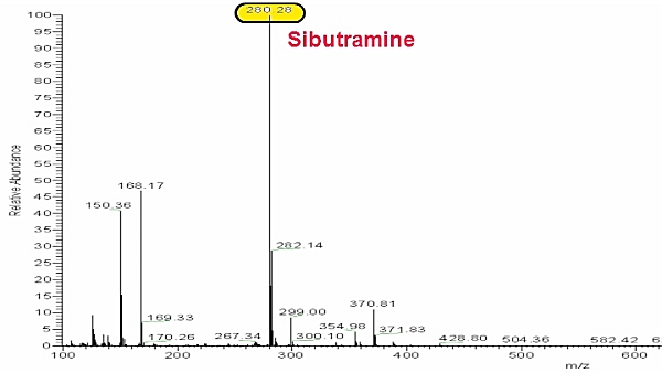 Supplement with Sibutramine