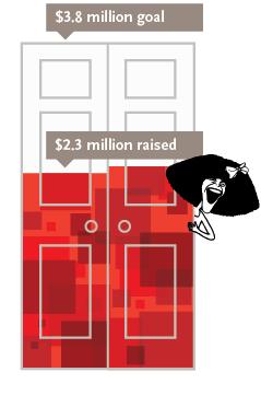 $2.3 million door progress