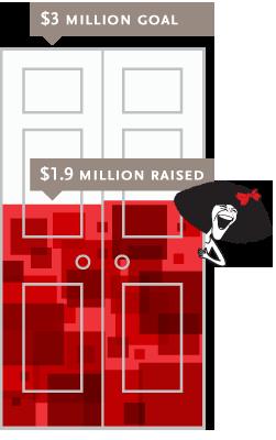 $1.9 Million Raised