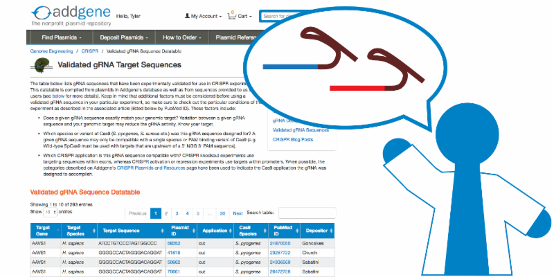 Bluegene with Validated gRNA Datatable