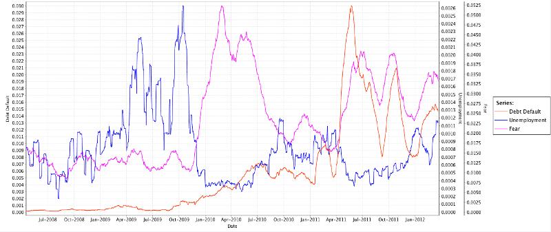 Greece_DebtDefault-Fear-Unemployment_Cycle